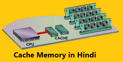 cache memory in computer architecture in hindi