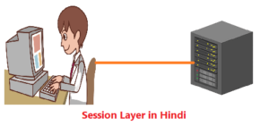 OSI Models Session Layer in Hindi