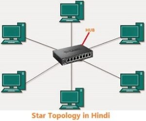 star topology in hindi