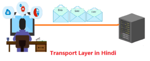 OSI Models Transport Layer in Hindi