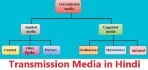 Type of Transmission Media in Hindi