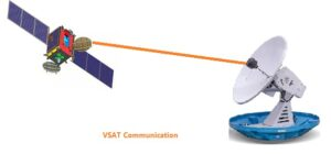 vsat internet connection in hindi